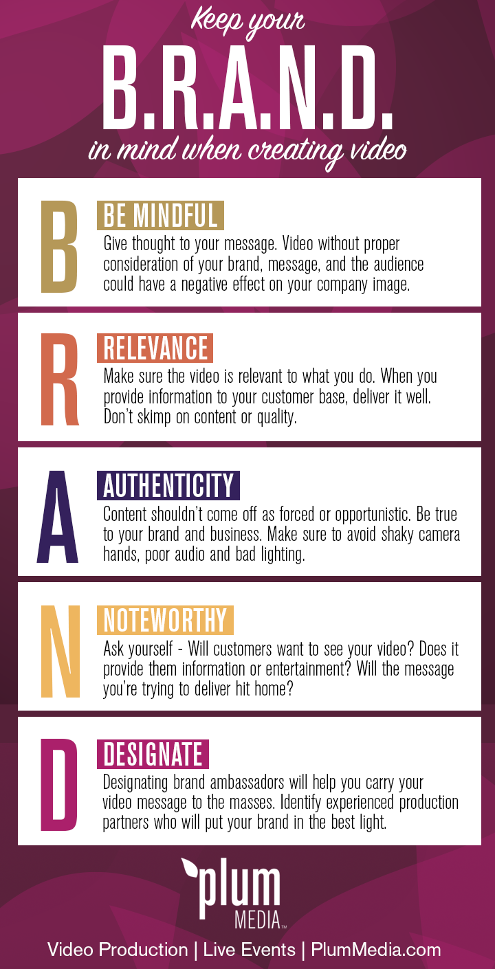 BRAND video production infographic