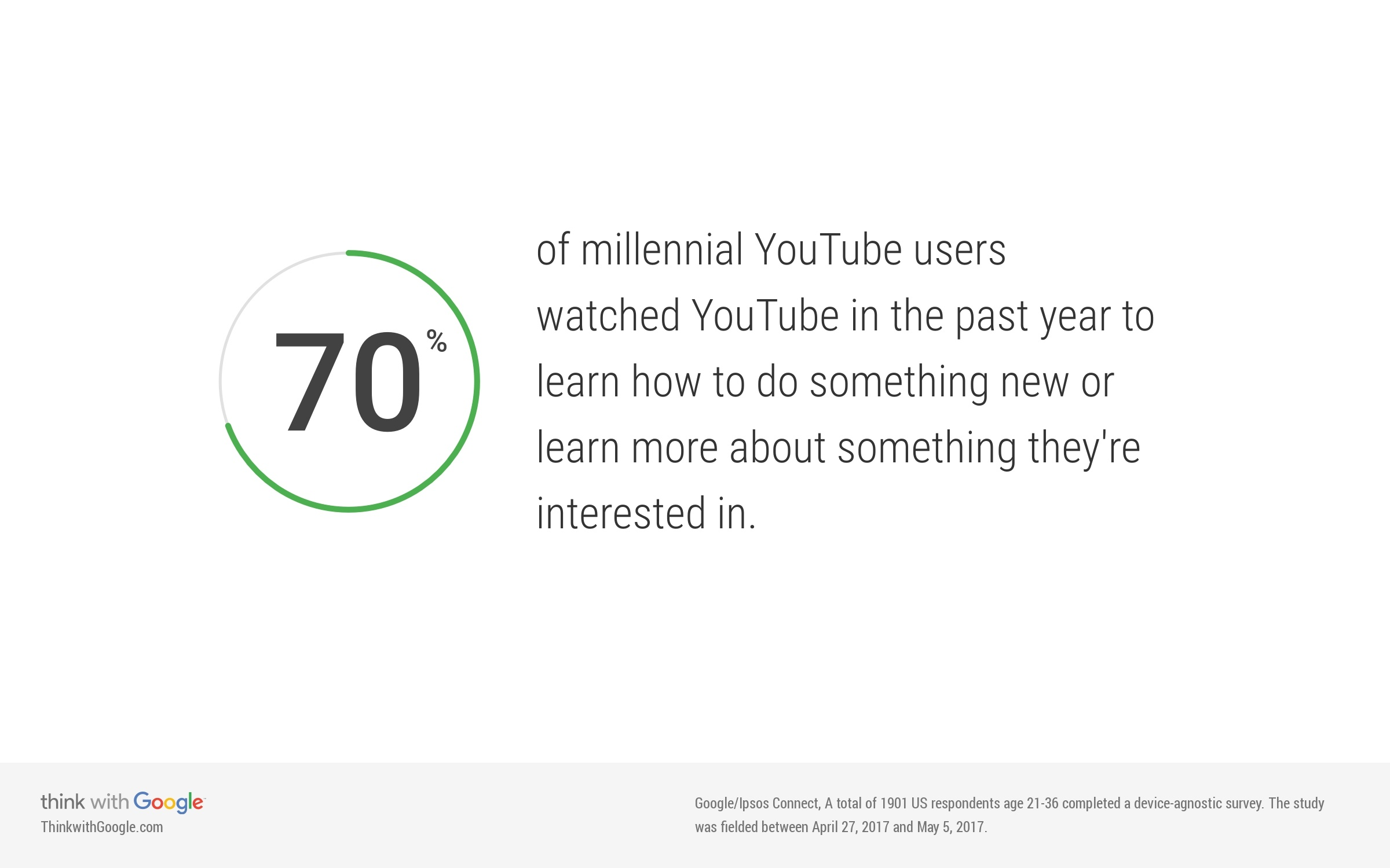 YouTube-millennials-marketing-trends